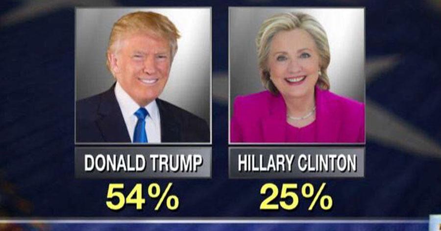 news politics articles latest trump says illegal immigration used vote